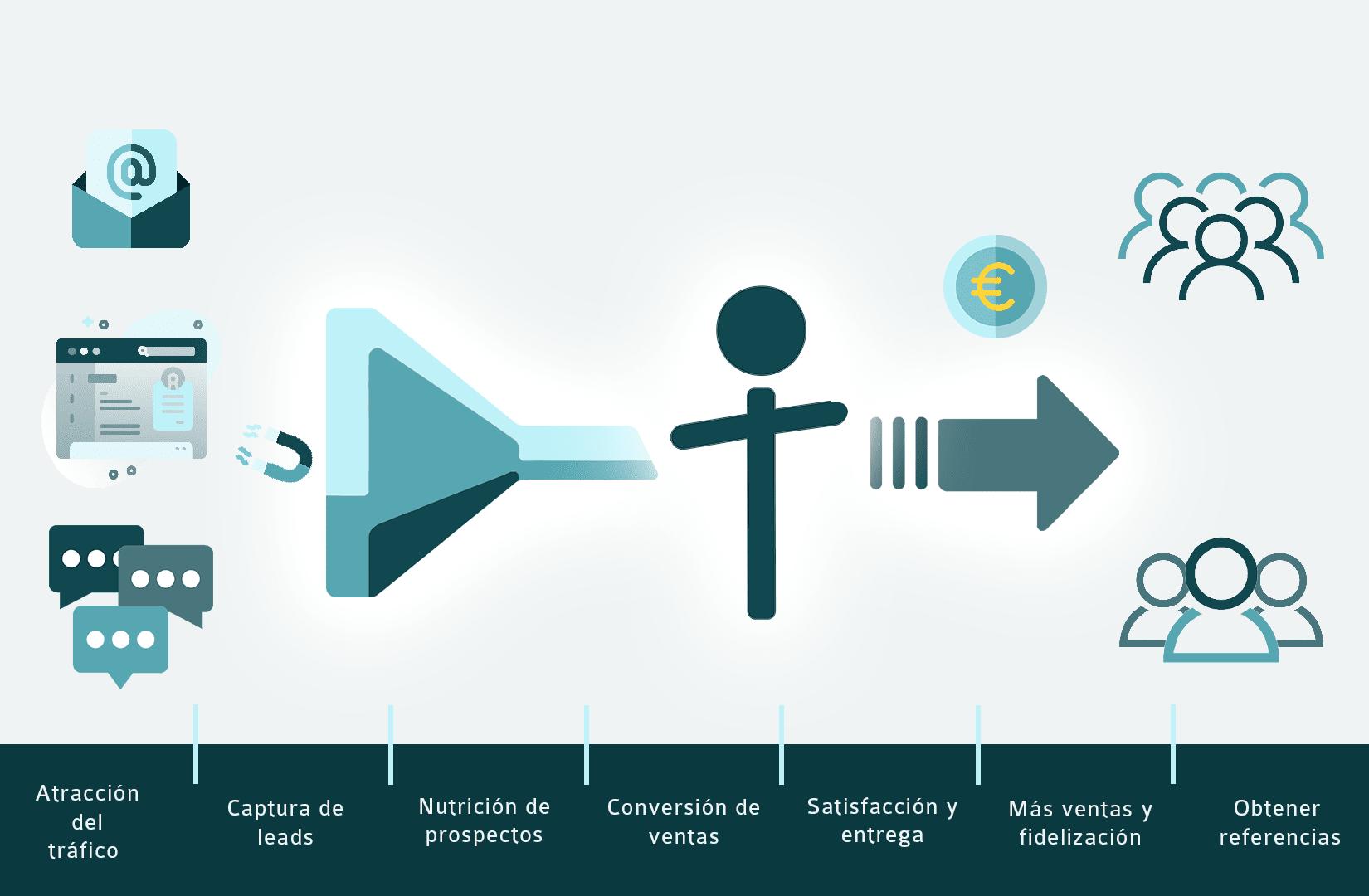Infografia Herramientas Automatizacion